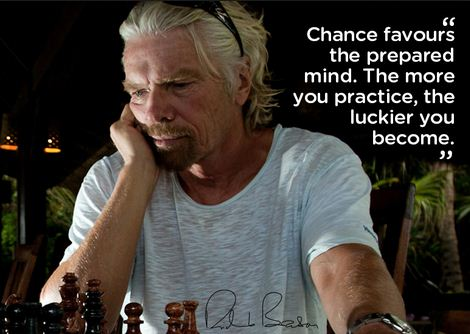 prepare mind