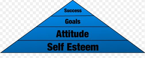 esteem development