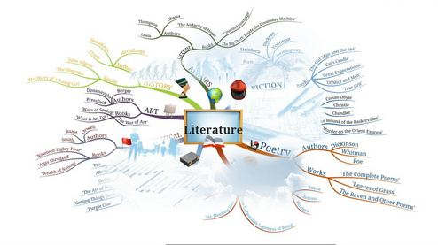 mind mapping app