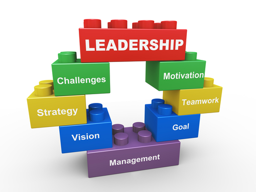 improving leadership skills