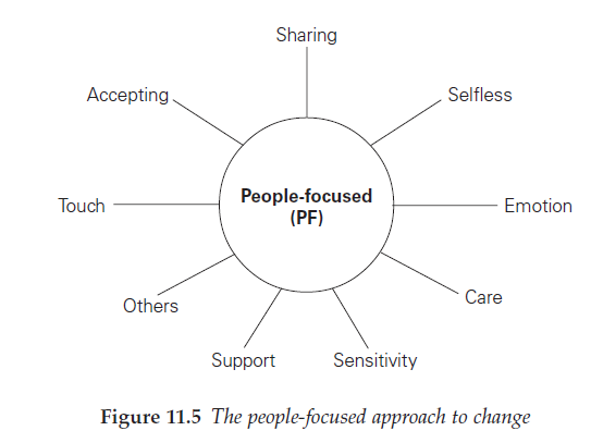 people focused approach