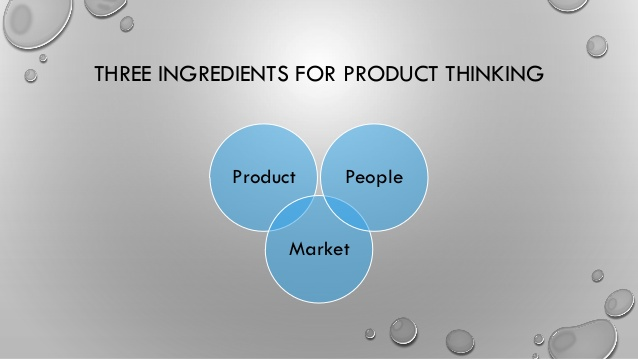 ingredients for thinking