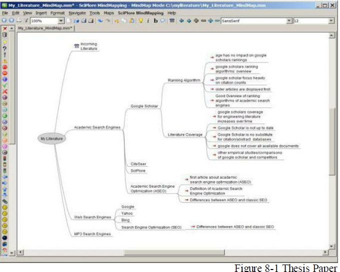 book research mind map