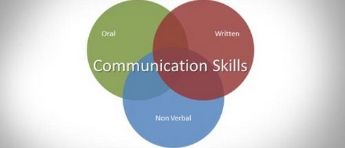 better communication skills