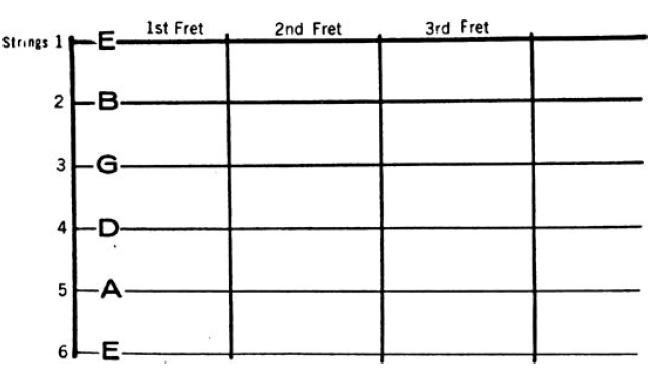 memorization diagram