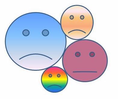 relations depression