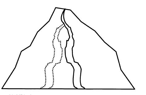 image for MBL resourcing analog